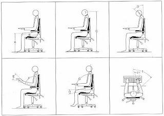 Concepto objetivos tipos ergonomia for Antropometria y ergonomia