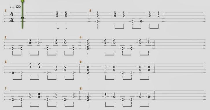 Fingerstyle Tabs : Iu0026#39;m Yours ( Jason Mraz ) Ukulele Fingerstyle Tabs