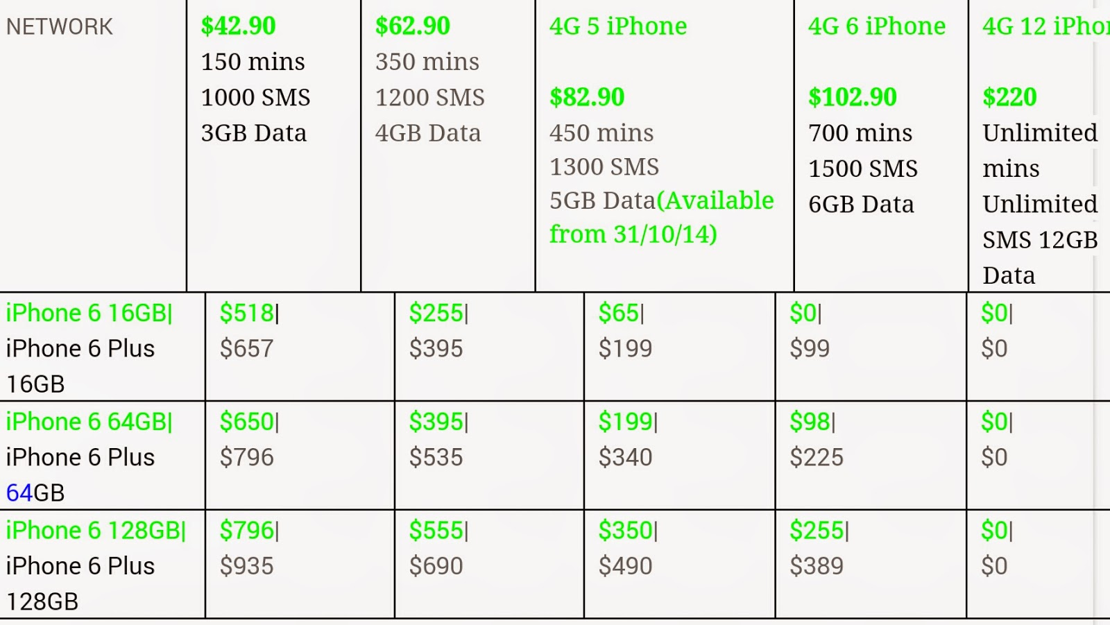 iphone 6 price apple store. iphone 6 and + phones will be available on sim plan soon. 4g value added service is waived till 2016. http://iphone.starhub.com/ iphone price apple store