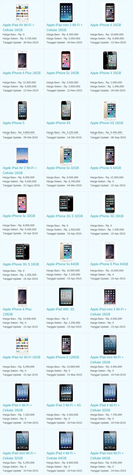 Daftar Harga Hp Oppo Smartphone Terbaru 2015 Update