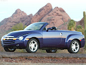 #18 Convertible Cars Wallpaper