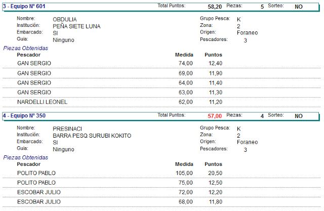 Resultados Para Creditos Personales Solo Dni Quilmes