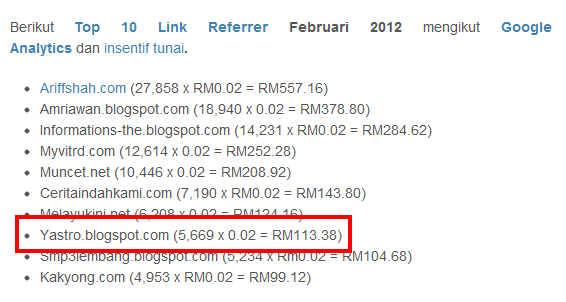 Top+10+LINK+REFERRER+DENAIHATI+FEBUARY+2012