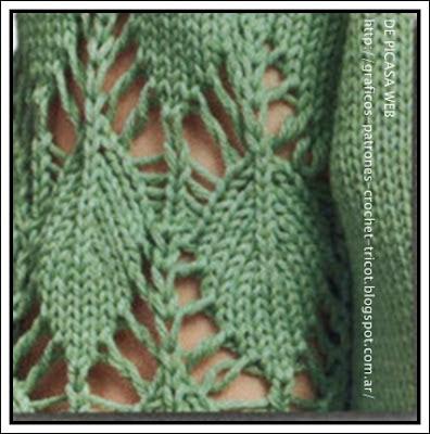 Tejidos a dos agujas tricot patrones graficos todo gratis puntos para tejer a dos agujas - Puntos para tejer con dos agujas ...