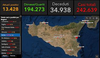 COVID-19 Italia - Monitoraggio 10 Luglio