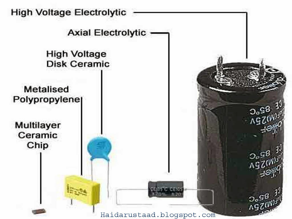 Capacitor Types furthermore Types Of Ics Classification Of Integrated Circuits And Their Limitation additionally Capacitor Types furthermore 327285097900747287 additionally 327285097900747347. on types of capacitors and their appearance