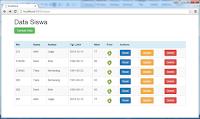 Pengenalan Pemrograman MVC (Model, View, Controller) di Larave, Table Data