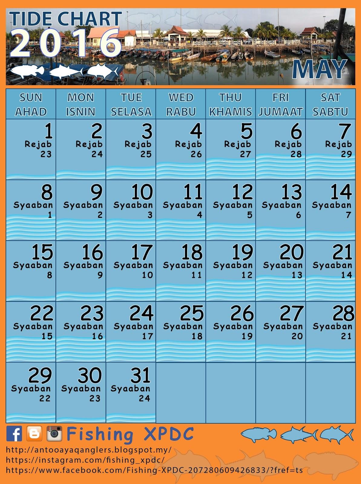 Tide Times And Tide Chart For Brigantine Tideforecastcom 7730095