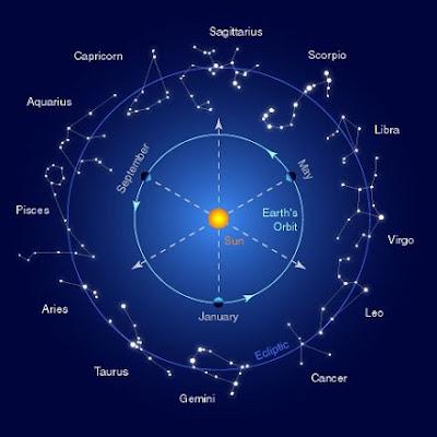 buongiornolink - L'oroscopo del giorno di lunedì 30 novembre 2015