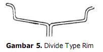 Divide Type Rim