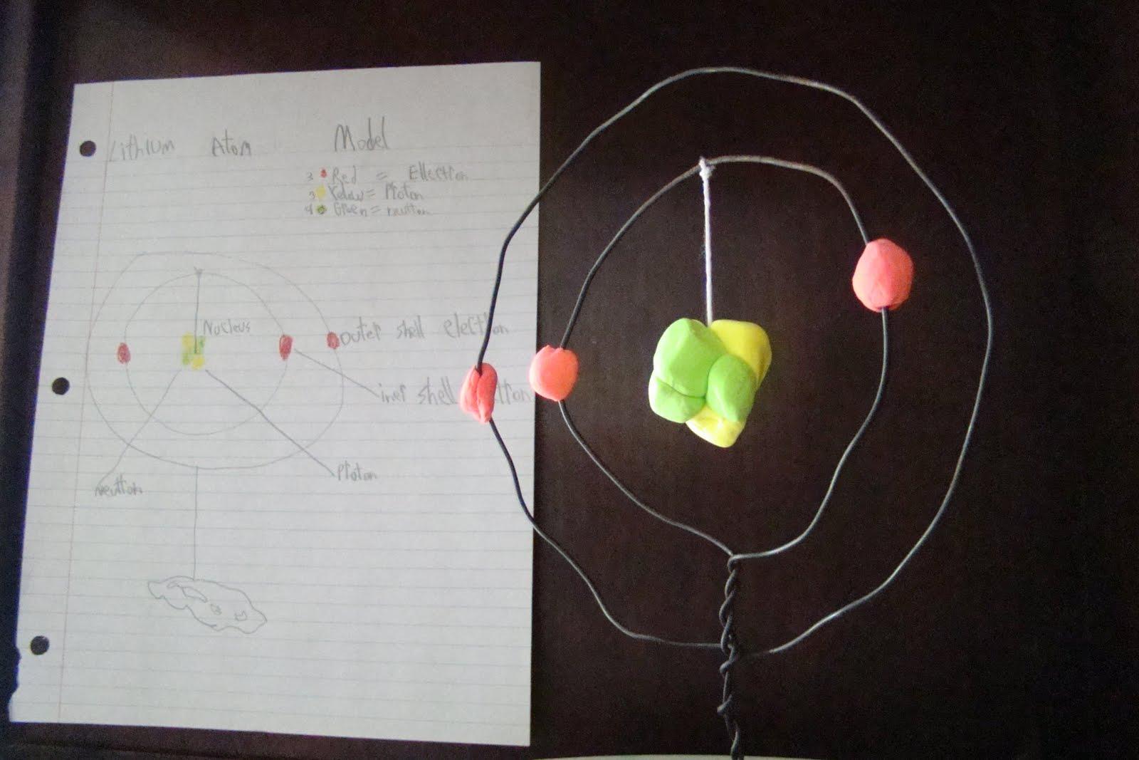 Модель атома сделать своими руками 1091