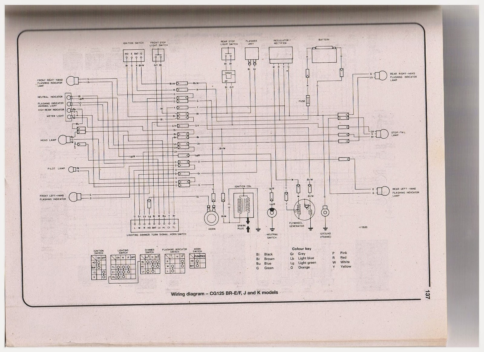honda cg 125 owner blog honda cg 125 wiring diagrams and honda cg 125 br e f j k models wiring diagram