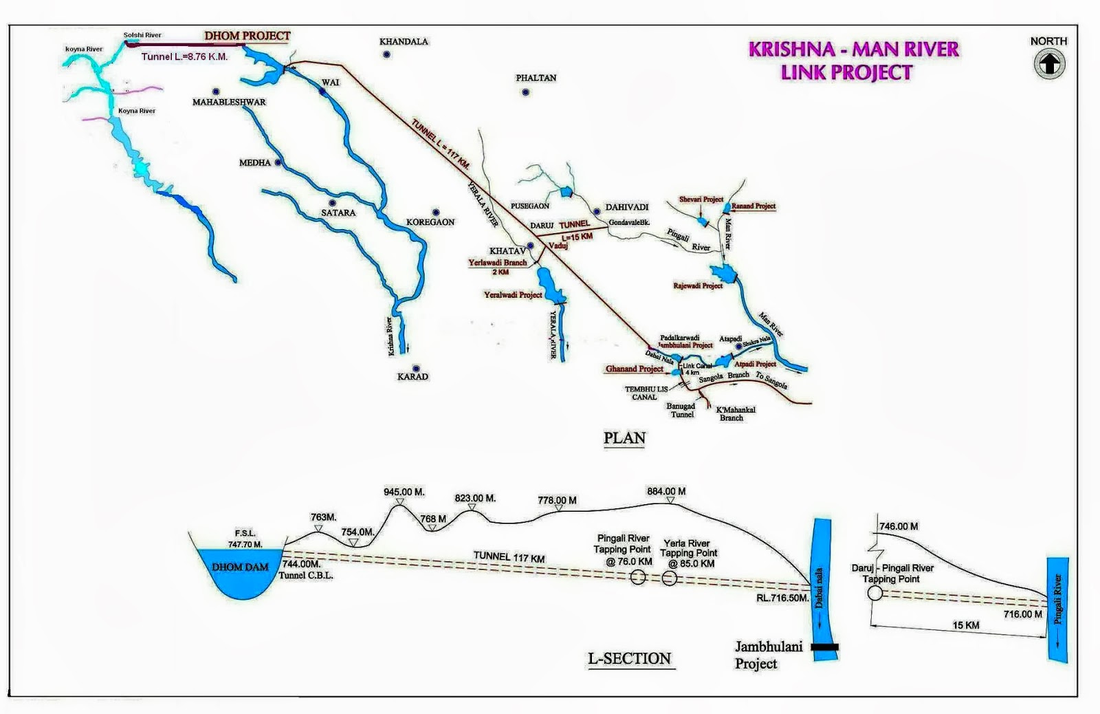 कृष्णा - माणगंगा नदी जोड प्रकल्पाचा संपूर्ण नकाशा  : L- Section Map