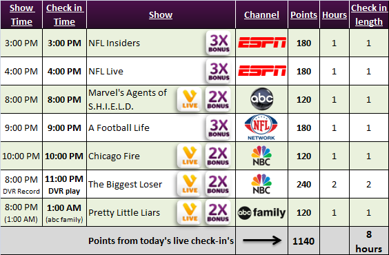 Viggle Schedule - NFL Insider, NFL Live, Marvels Agents of Shield, A Football Life, Chicago Fire, The Biggest Loser, Pretty Little Liars