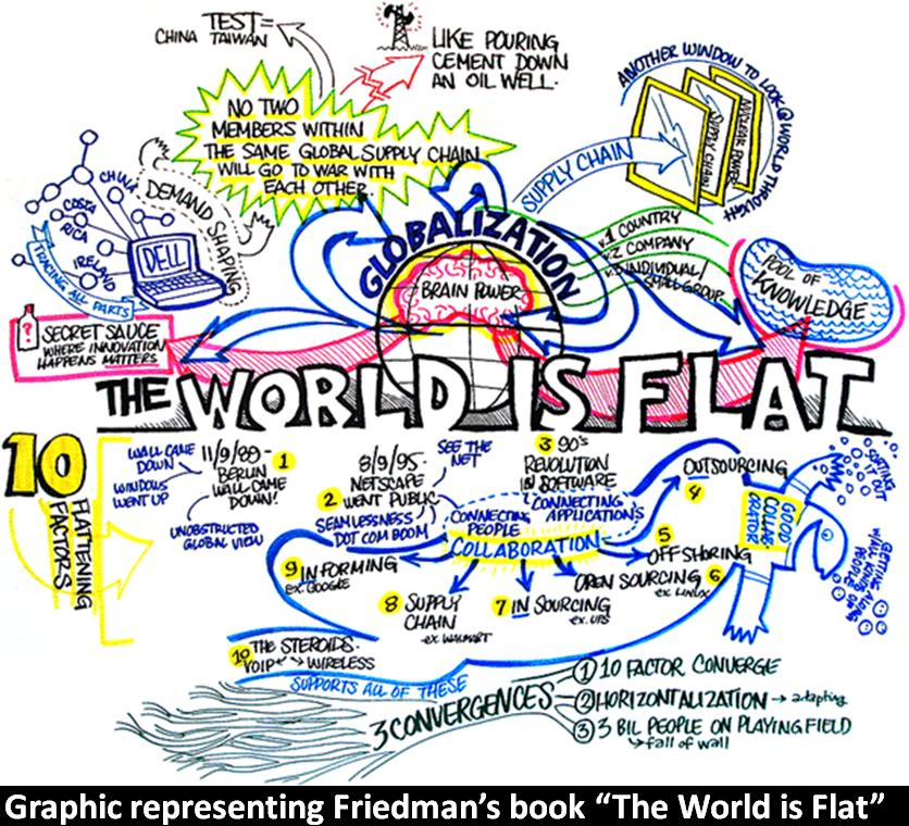 the world is flat essay