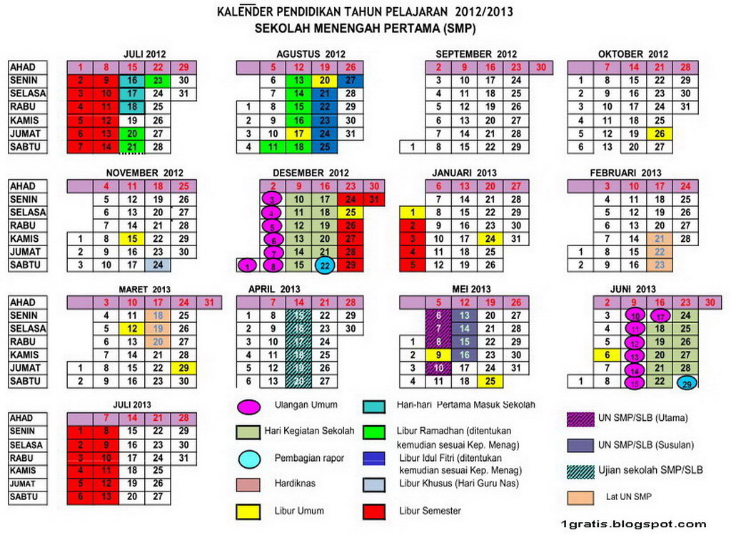 Berikut ini Jadwal Ujian Nasional/UN 2013 SD,SMP, SMA/SMK :