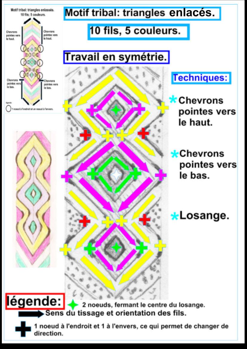 bracelet br silien technique des losanges enlac s n 2 adulescence file dans ta chambre. Black Bedroom Furniture Sets. Home Design Ideas