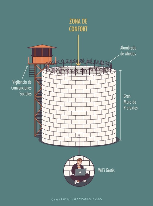 #LibrosPop: El