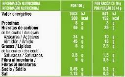 informacion nutricional all-bran cereales desayuno comida basura