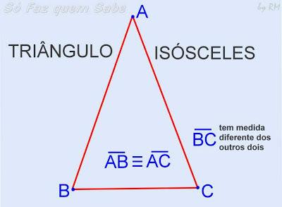 Triângulo Isósceles, tem dois lados congruentes e um não.