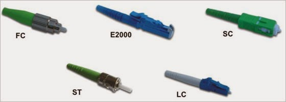 Các loại đầu nối cáp quang - connector thông dụng