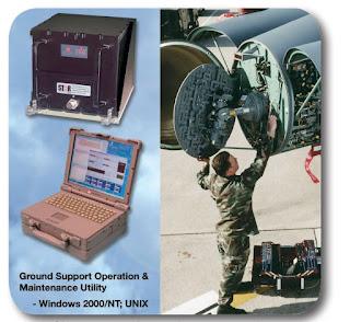 Стратегический/тактический бортовой регистратор S/TAR™ RM-8000R