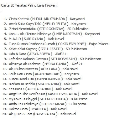 20 Novel Terlaris Carta Popular Minggu Keempat November 2011