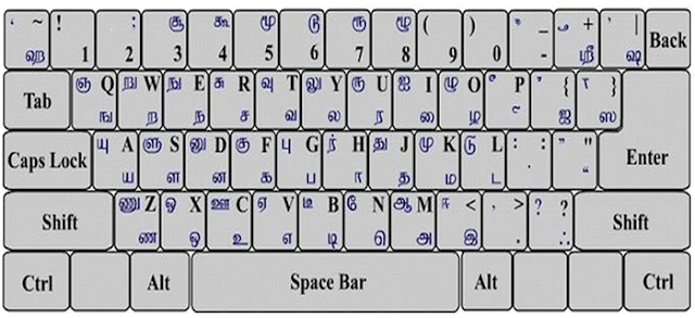 BAMINI KEY BOARD LAYOUT