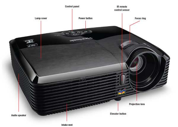 Computer projectors for Best projector for apple products