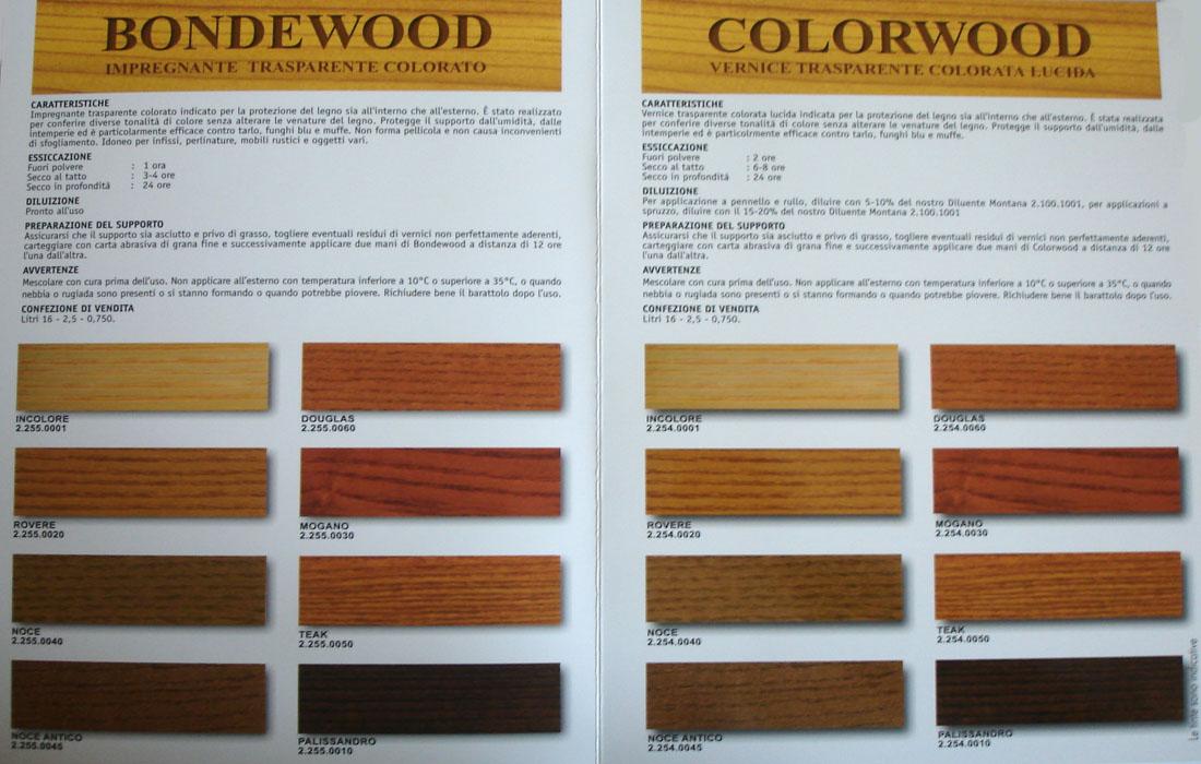 Impregnante per legno benvenuti in mc color - Mobili a colori ...