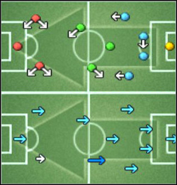 "Walkthrough Winning Eleven (PS2) ""B.INDONESIA"""