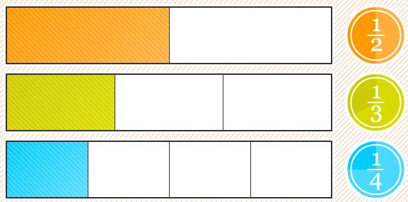 Jika kalian diperintahkan untuk membandingkan dua buah pecahan Penjelasan Cara Mengurutkan Pecahan dengan Cepat
