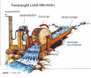 cara membuat listrik tenaga air