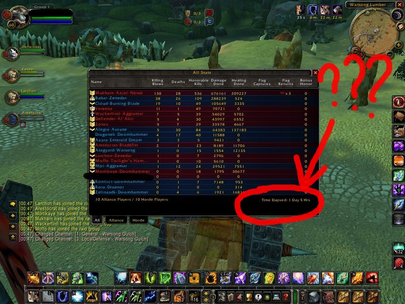 Image Result For Vanilla Wow Armorsmith