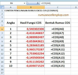 contoh data rumus COS