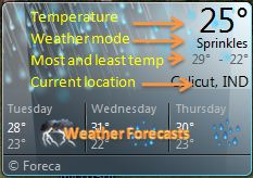 desktop Weather Gadgets for Windows 7, 8 and Vista details