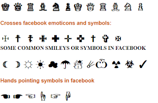 easter facebook symbols and shapes