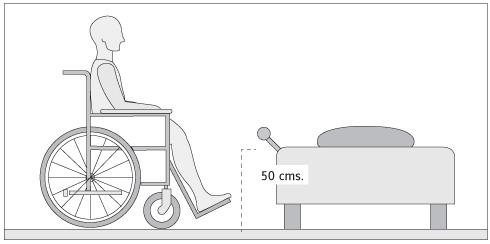 Adaptaciones para el hogar adaptaciones en dormitorio for Dormitorio para 4 personas