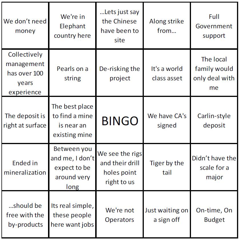 Kids Bingo Template   Search Results   Calendar 2015