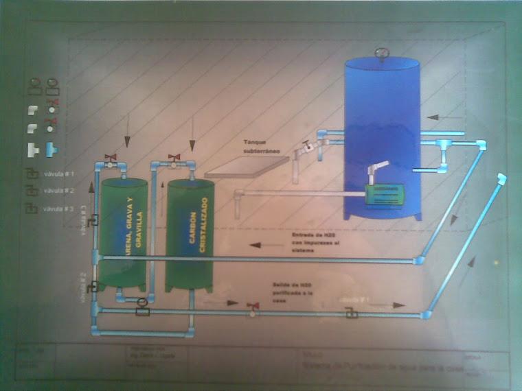 Sistema Hidroneumático