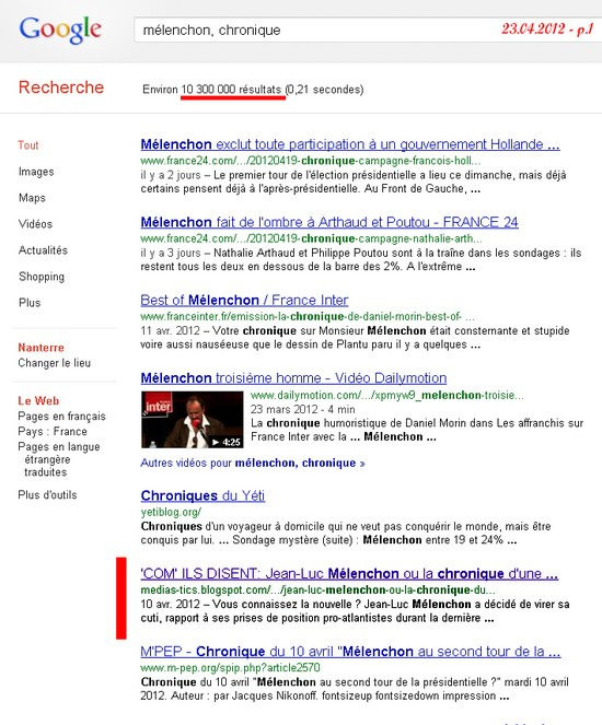 google_melenchon_deconfiture_front_de_gauche_echec_election_presidentielle_2012_communiste_tribun_demagogue_le_pen_front_national_segolene_royal