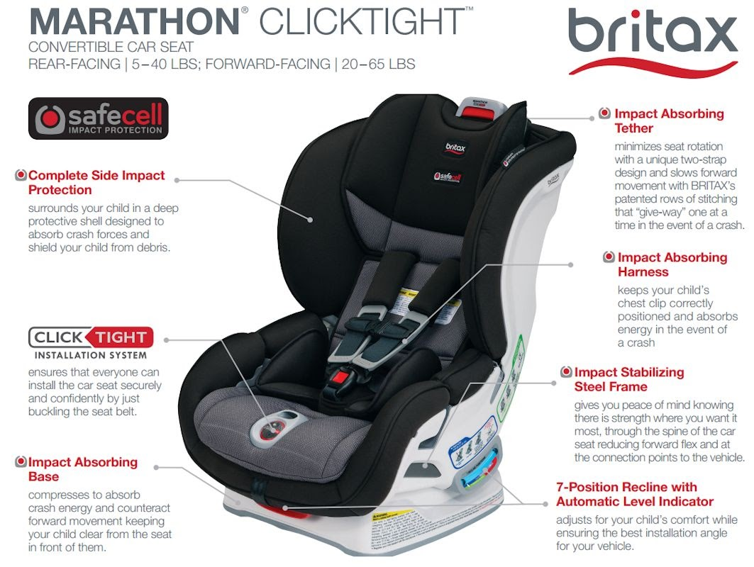 Marathon ClickTight Features