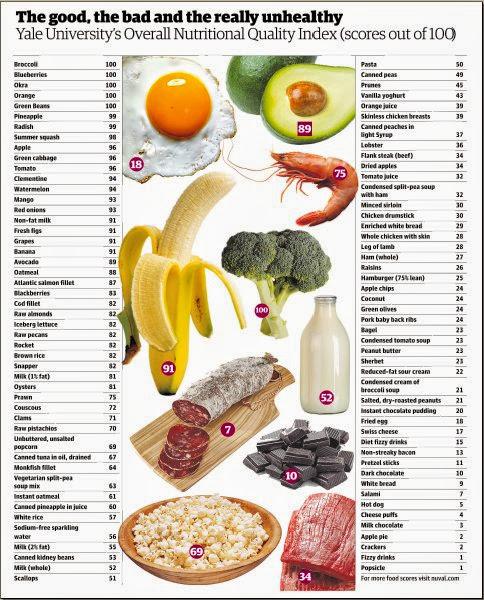 Cna por qu el estr s es malo para tu cerebro - Contenido nutricional de los alimentos ...