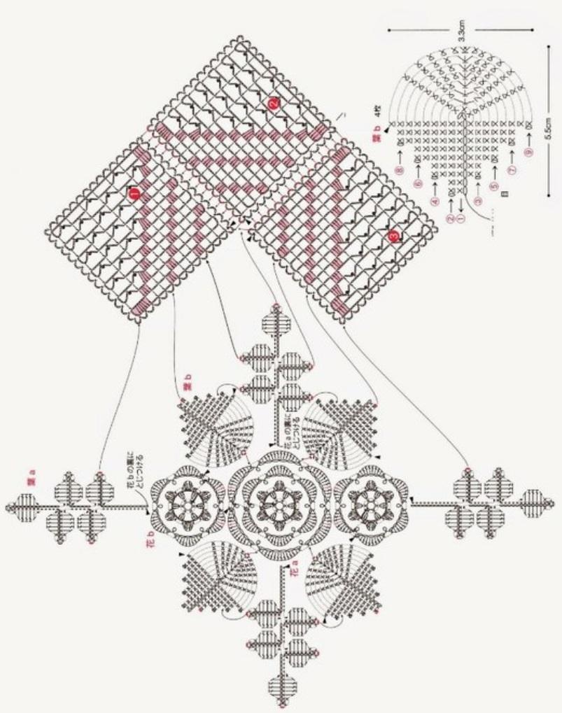 Необычное вязание крючком схемы