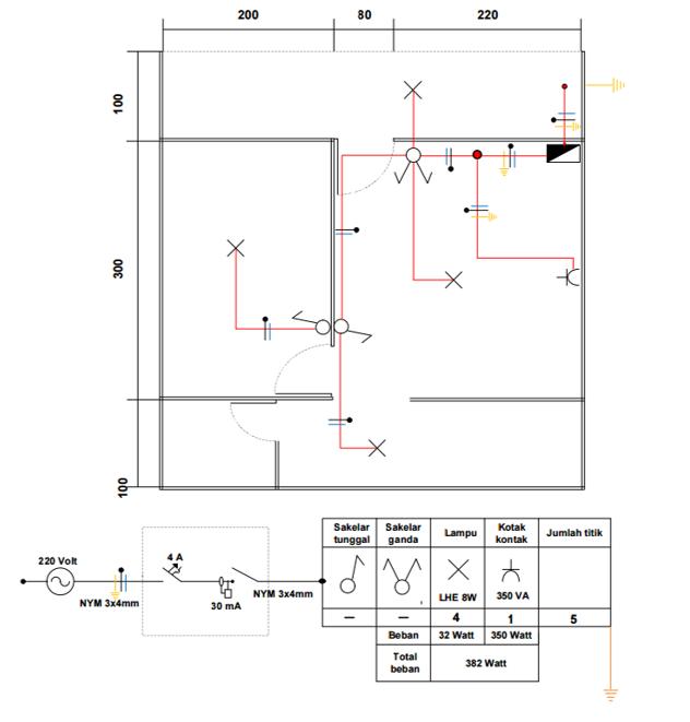 Contoh Wiring Diagram Instalasi Listrik : Gambar rangkaian instalasi rumah sederhana wiring diagram
