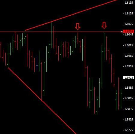 Forex valiutu prekyba