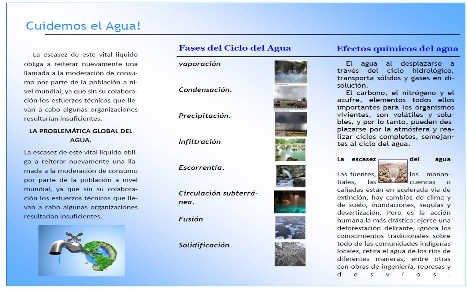 CUIDEMOS EL AGUA!!: Actividad 3.- Folleto Informativo
