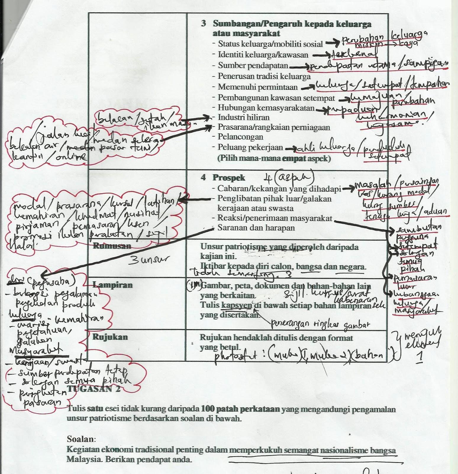 mind kerja kursus sejarah pmr 2013 koleksi contoh lengkap kerja kursus