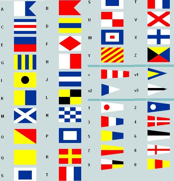 signaalvlaggen, signaalvlagkussens en hun betekenis