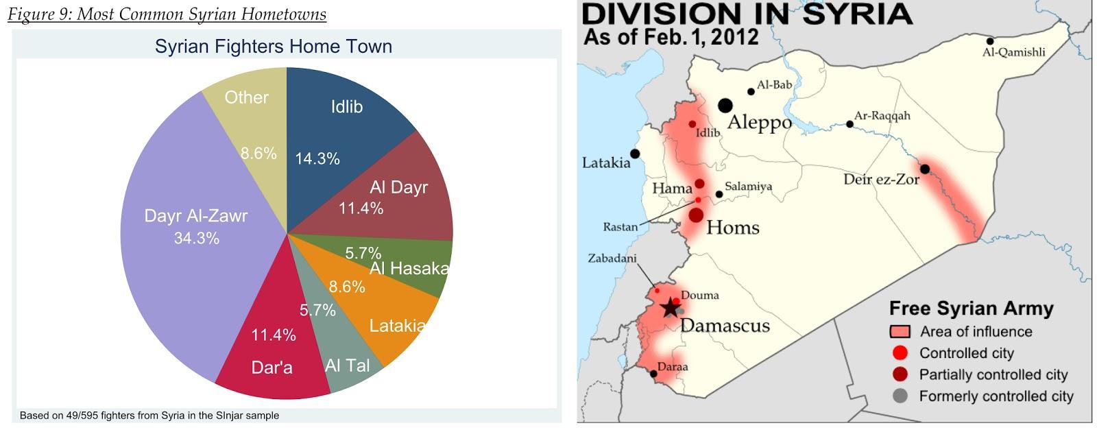 surreal us troops stage in jordan to defend al qaeda in syria poorrichards blog